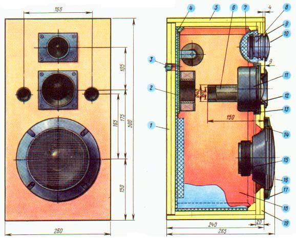 акустической системы