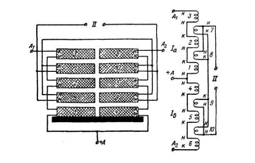 Рис.2. Конструкция выходного трансформатора усилителя на 15 Вт а - расположение обмоток; б - схема соединения обмоток.